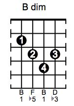 B Dim1 Guitar Chord Sequences   Free Online Guitar Lesson 5