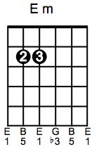 E minor Guitar Chord Sequences   Free Online Guitar Lesson 5