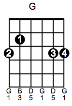 G major1 Guitar Chord Sequences   Free Online Guitar Lesson 5